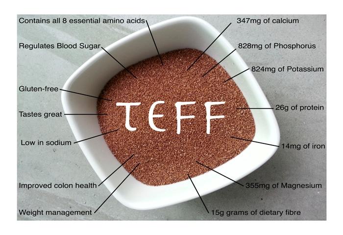 Teff nyttig källa till kolhydrater